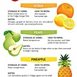How to Ripen and Store Produce